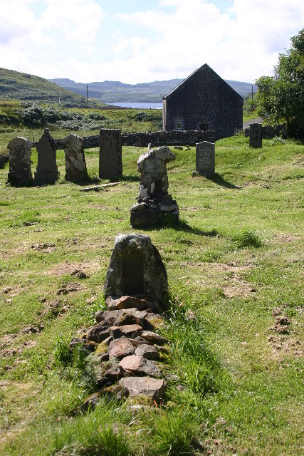 Graves of Collie and MacKenzie at Struan churchyard