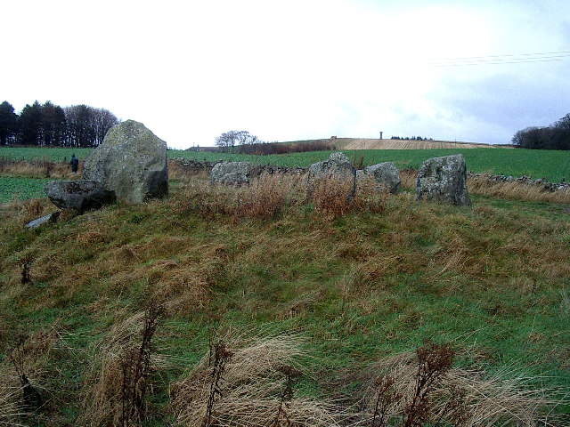Stone circle and distant view of the Prop of Ythsie.