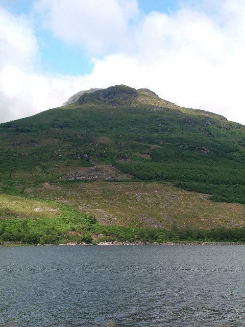 View across Loch Long