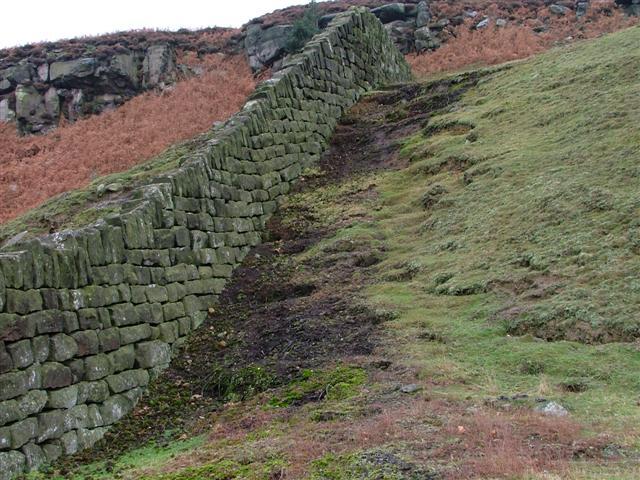 Wall, Farndale