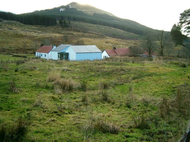 Folk Museum at Auchindrain