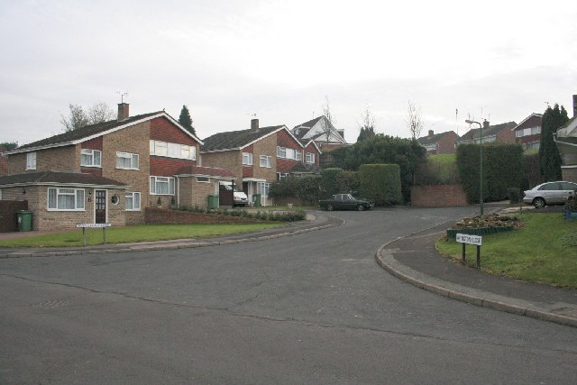 Avington Close