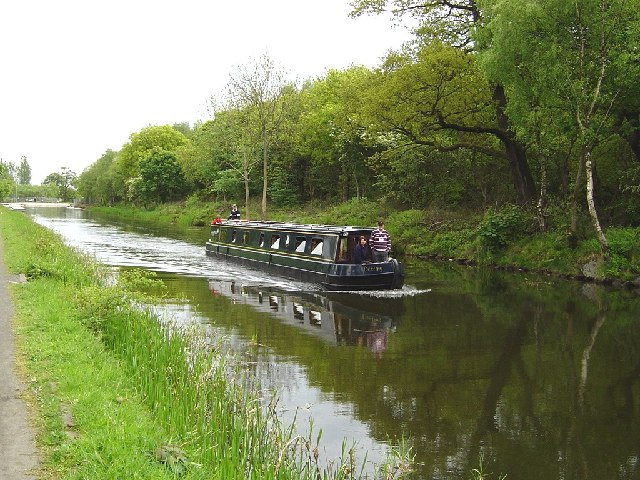 Forth & Clyde Canal