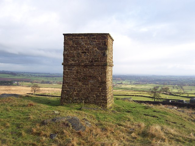Greygarth Monument