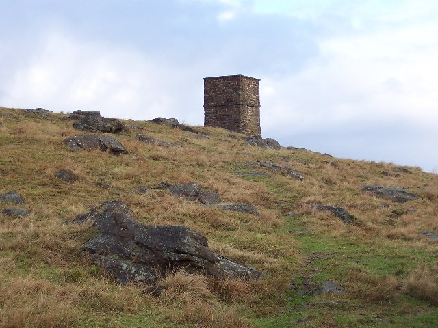 Approach to Greygarth Monument