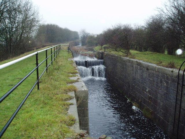 Tewitfield Locks