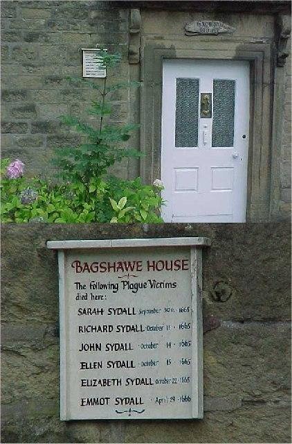 Eyam Derbyshire Plague House
