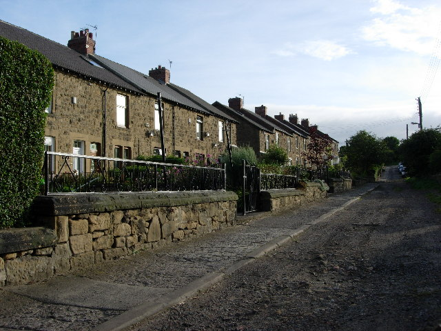 Eighton Banks