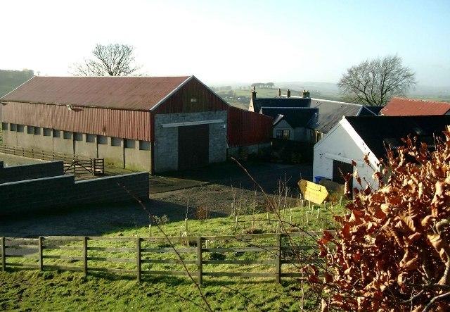 Molmontend farm