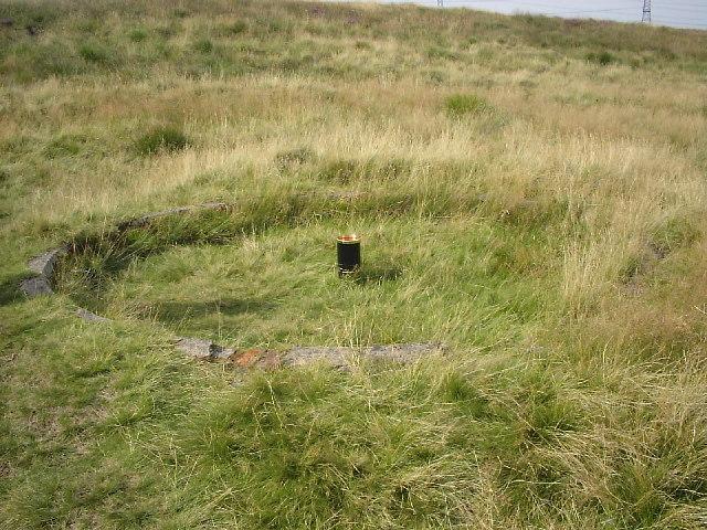 Rain gauge near Rishworth Drain