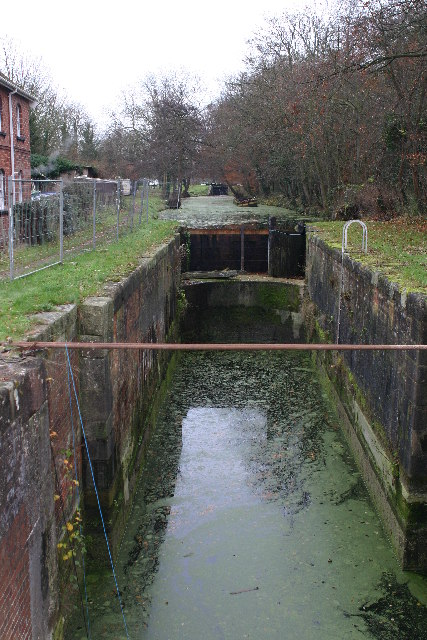 Stroudwater canal