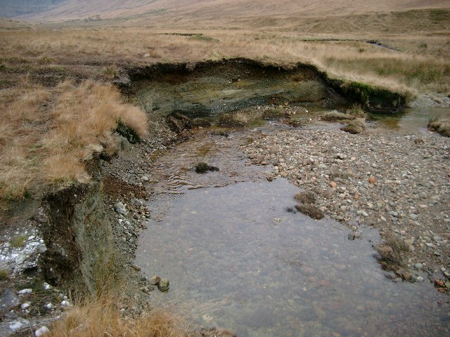 Erosion on the Luss Water
