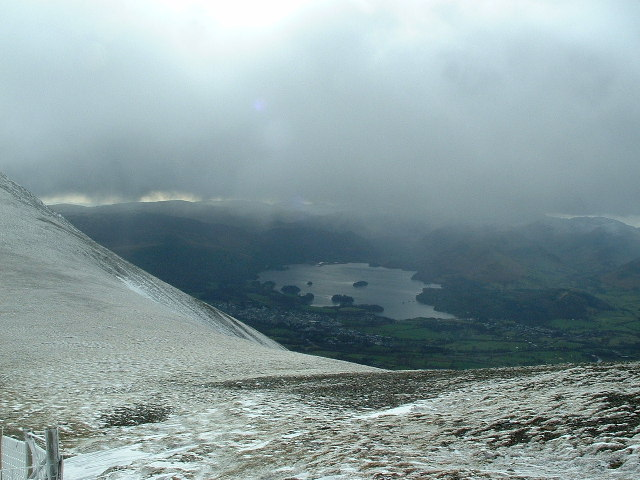 On the Col between Skiddaw and Little Man