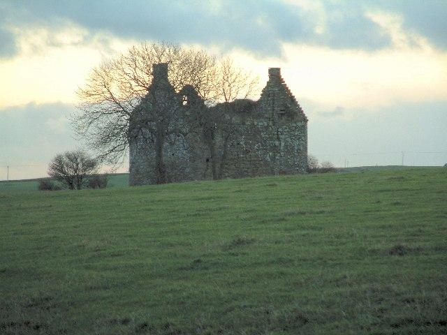 Pitarthie Castle