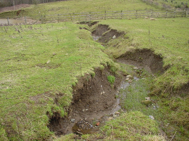 Erosion in New Field