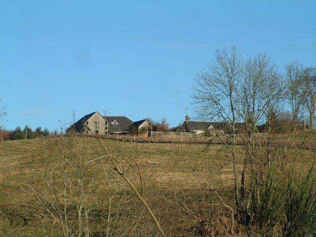 Wellbank Farm