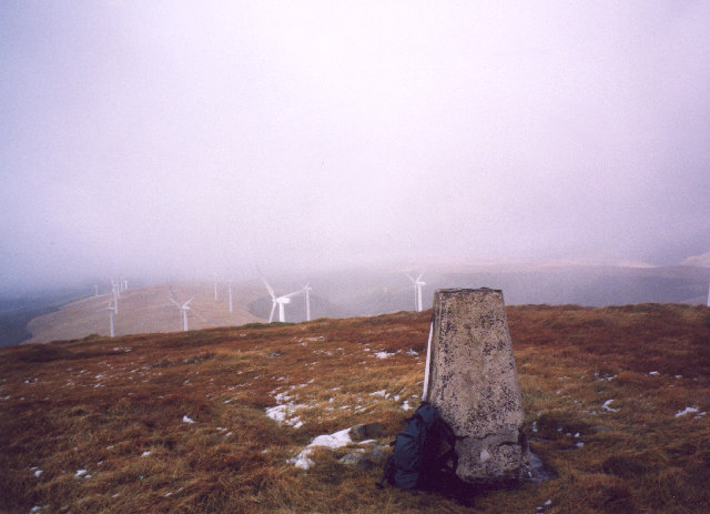 The trig-point on Windy Standard