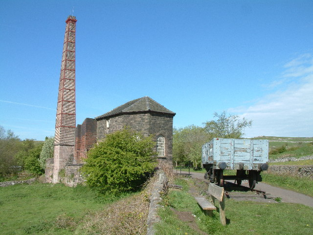 Middleton Top engine house.