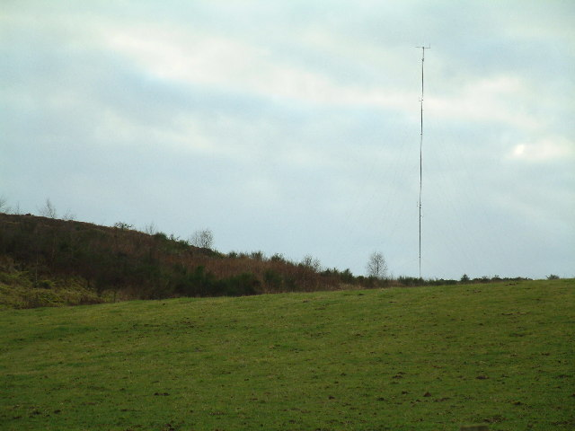 Anemometer mast on Beins Law
