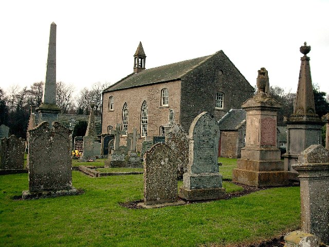 Kinnettles Church and Cemetery.