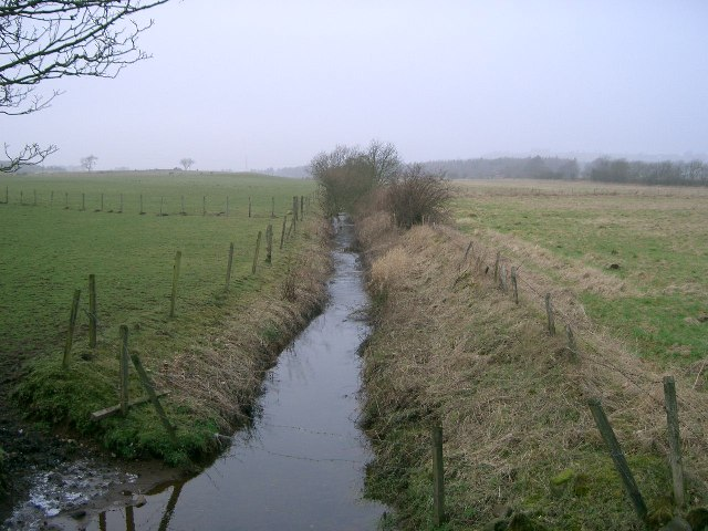 Gairney Water