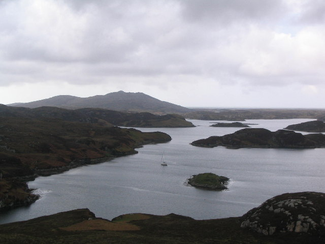 Wizard Pool, Loch Skiport