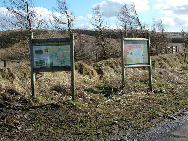 Signs next to bridleway
