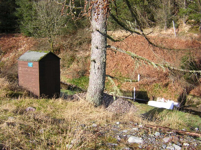 River Monitoring Station on Kelty Water
