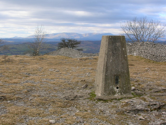 Trig Point on Scout Scar