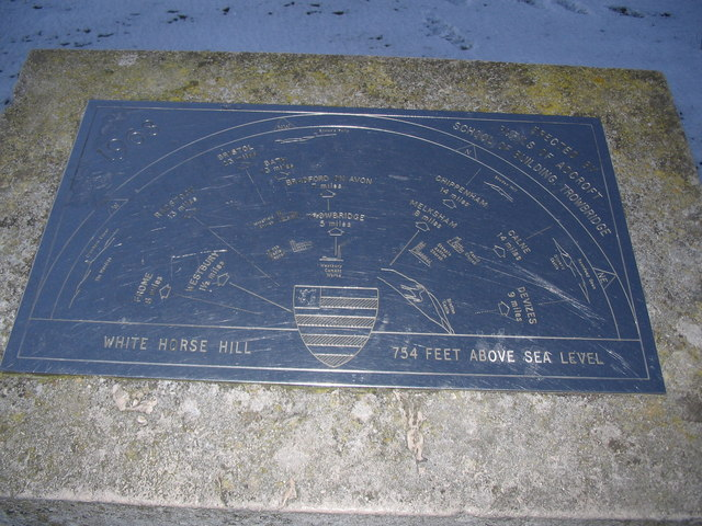 Viewpoint plaque