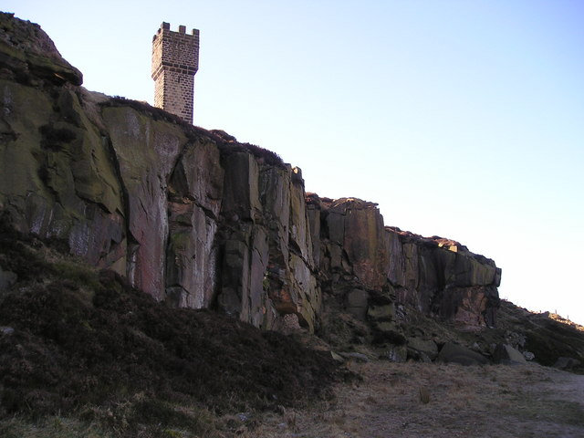 Lund's Tower, Earl Crag