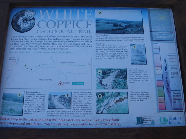 White Coppice geological trail sign