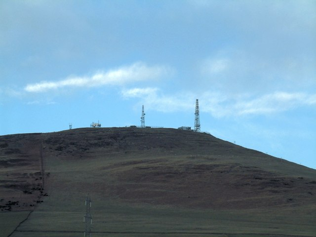 Cluster of Masts
