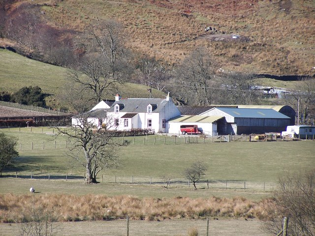 Glen Fruin, Duirland Farm