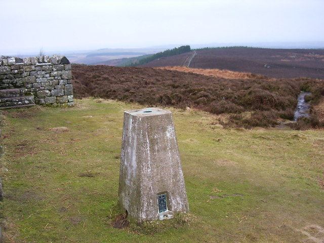Ross Castle trig