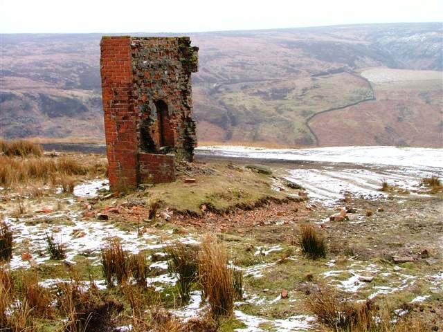 Ruin, Blakey Swang
