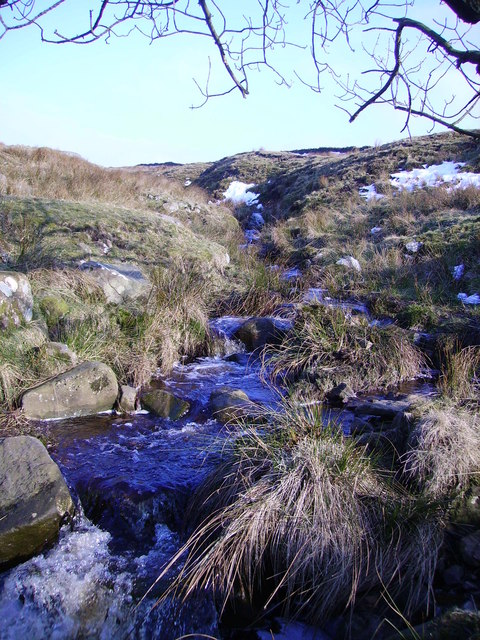 Rowton Brook