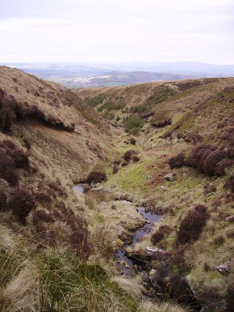 Washfold Beck