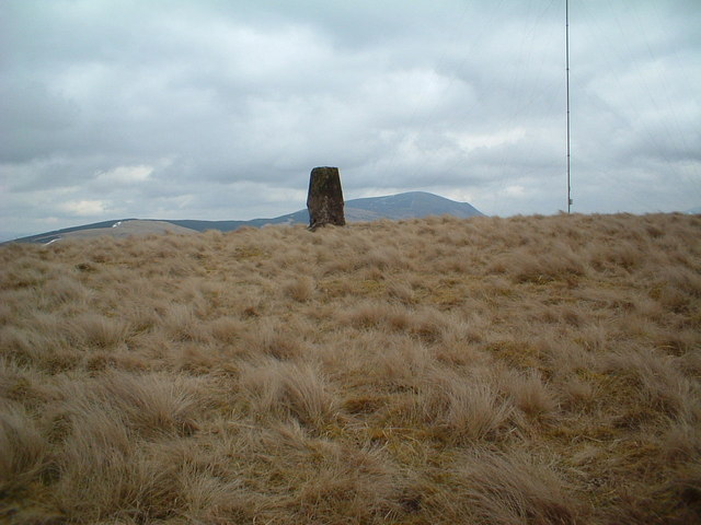 Robert Law trig point