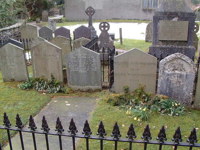 William Wordsworth's Grave