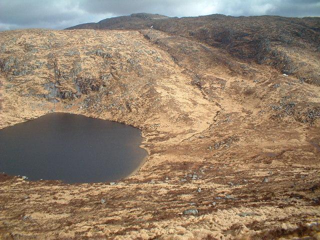 Loch Narroch