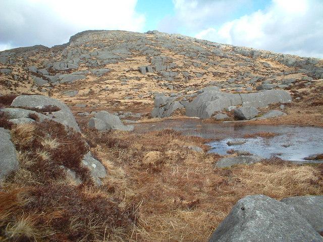 Craignaw slopes