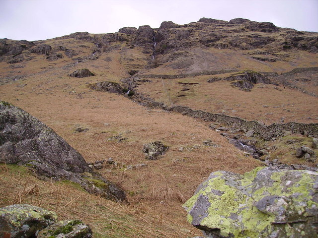 Above Little Gatesgarthdale