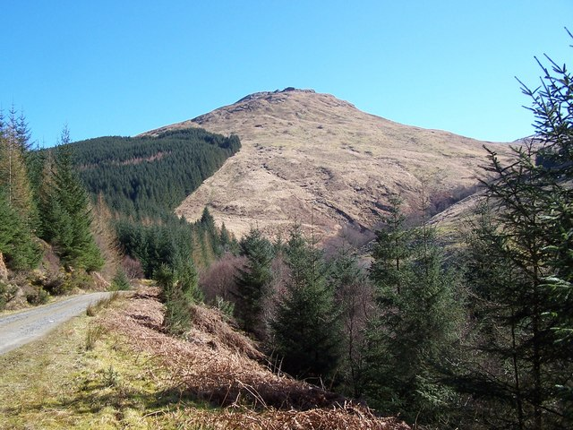 Beinn Lagan Road