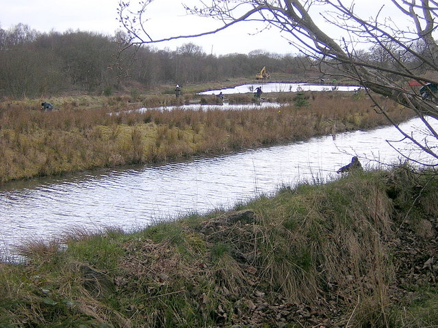 Fishing Ponds