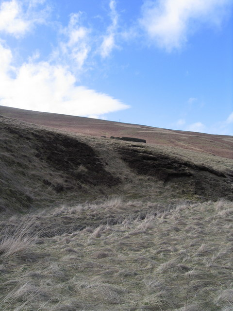 On The Slopes Of Garvald Law