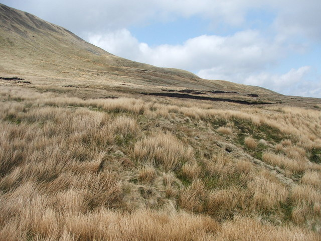 Beneath the  Whernside ridge.