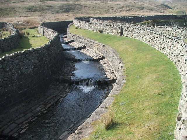 Aqueduct at Little Dale.