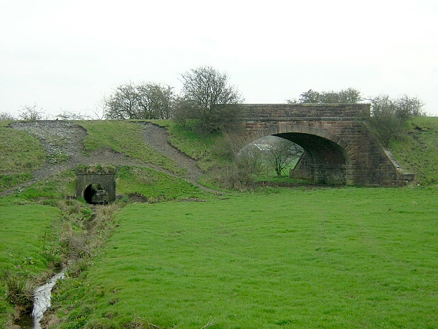 Little and Large Bridges