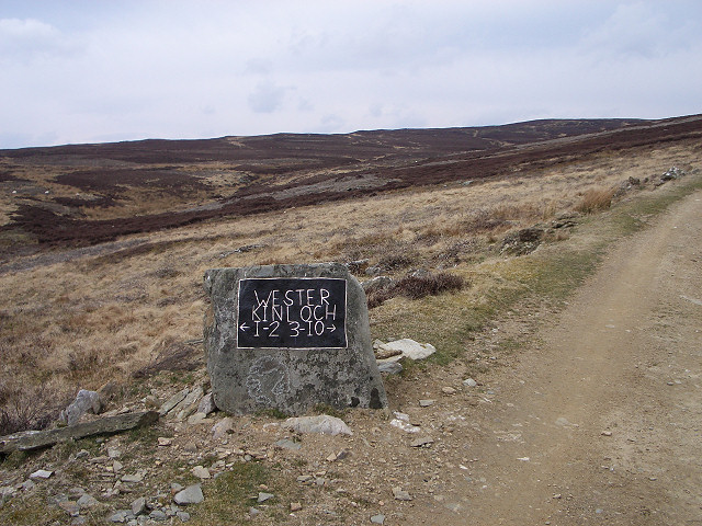 Sign on grouse moor